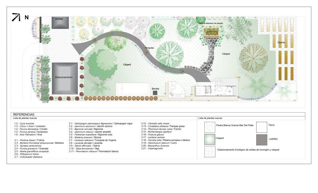 plano de diseño del lote