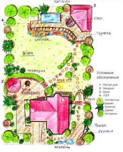 генеральный план сада своими руками