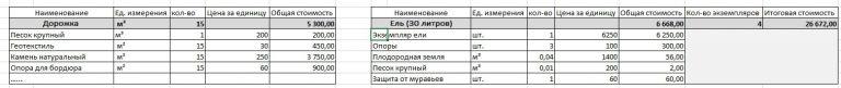 закупочная таблица